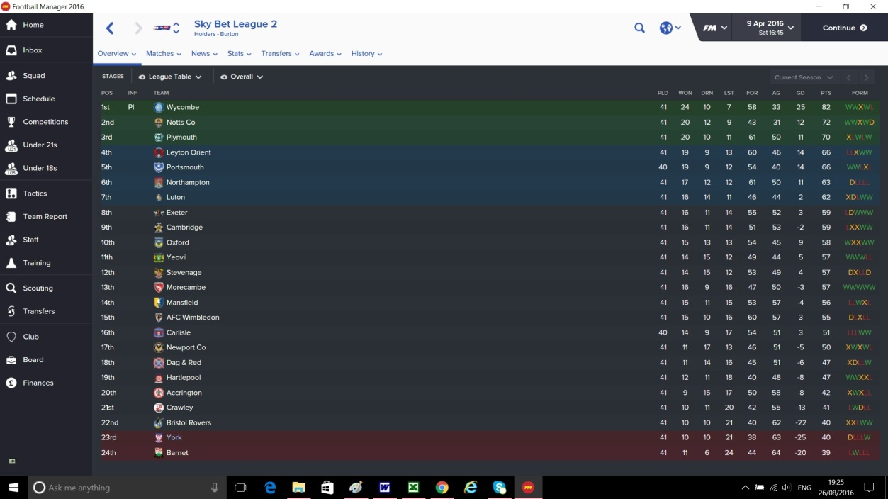 League Two Table - Battling for Survival
