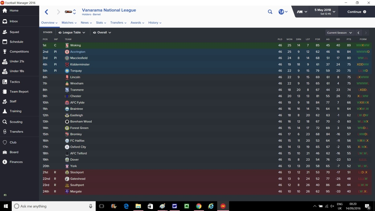 final-league-table into the playoffs