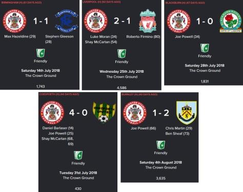 pre-season-results-white