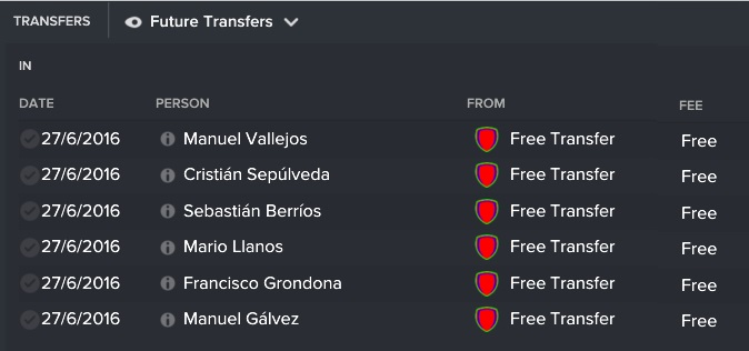 future-transfers-in