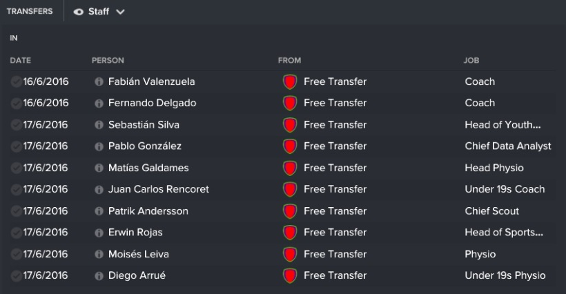 staff-transfers