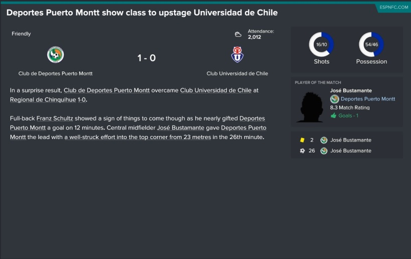 v-chile-friendly-1-0 in first week