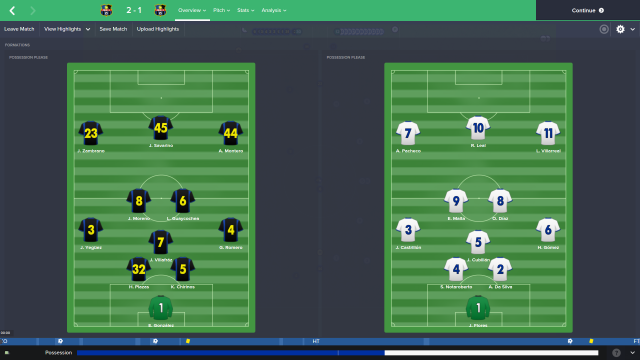 zulia-f-c-v-zulia-f-c-b_-overview-formations