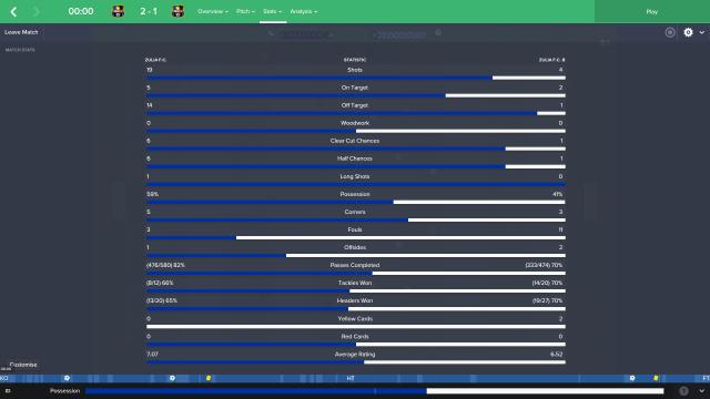 1st pre-season match