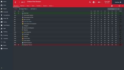 league-table-final exceeding expectations