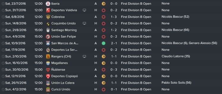 opening-stage-results