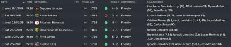 pre-season-results