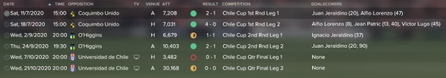 chile-cup