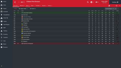 final-table