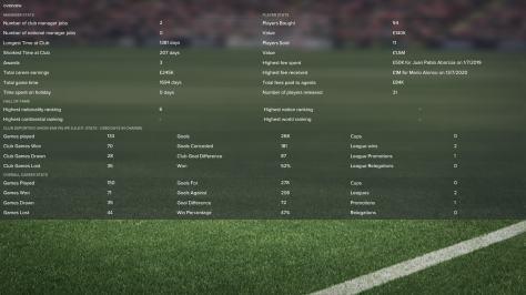 manager-history-2021 alejandro hurtado