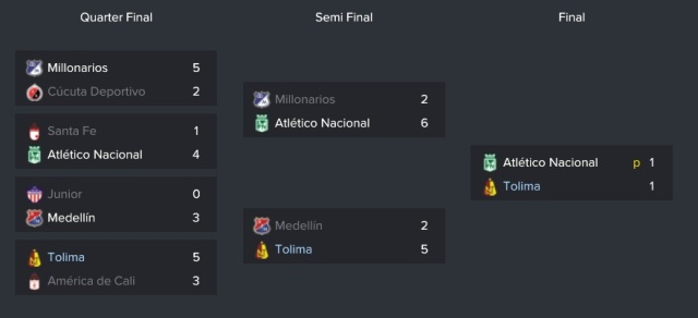 apertura-knockout-rounds