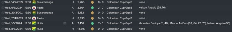 colombin-cup-group