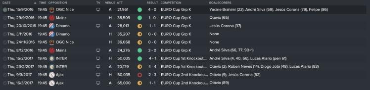 euro-cup-fixtures