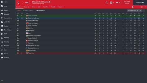 final league table.jpg