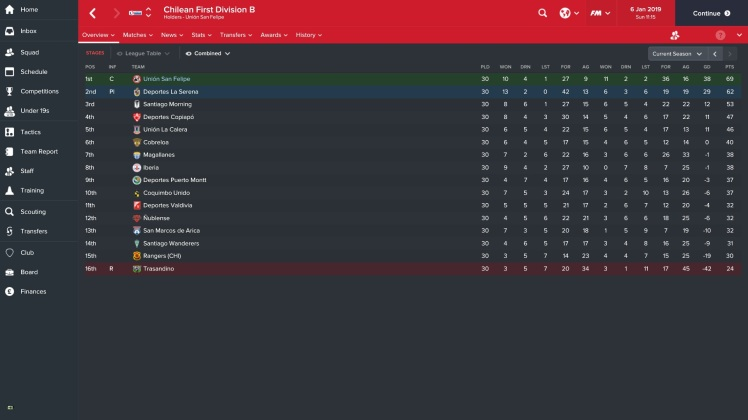 final league table.jpg