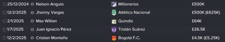 transfers-out