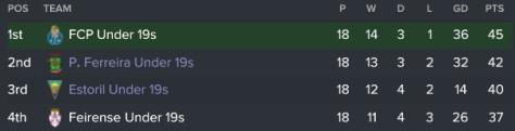 under 19 league.jpg