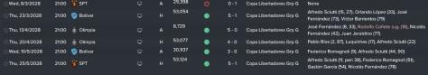 copa lib group matches