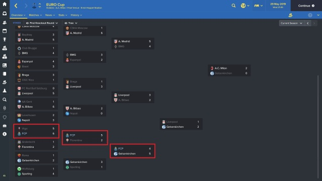 europa league tree