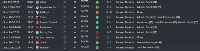 finish of league form