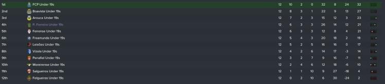 u19s-league