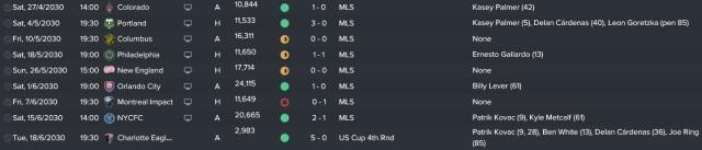 1 loss in nine