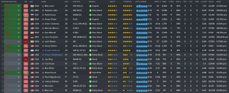 player stats 2030
