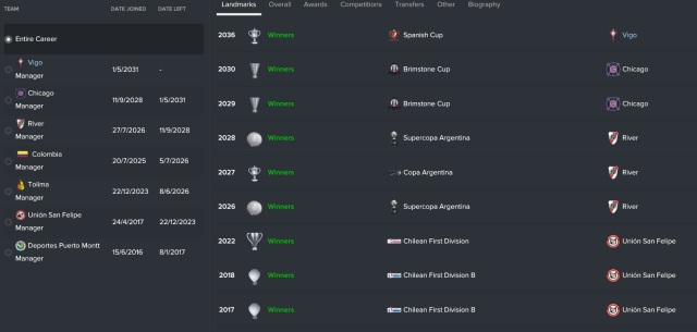 Alejandro Hurtado successes so far