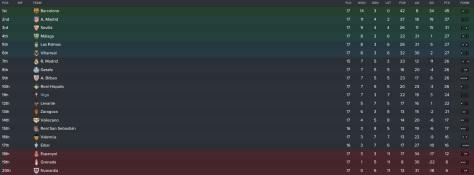 la liga table