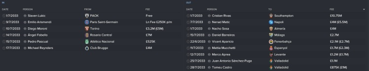 summer transfers
