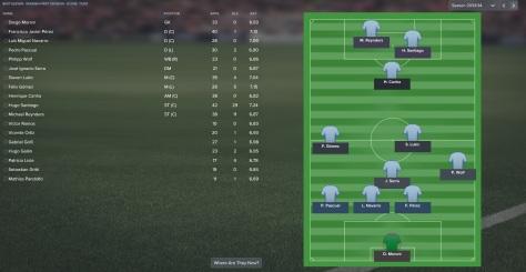 best eleven 33-34