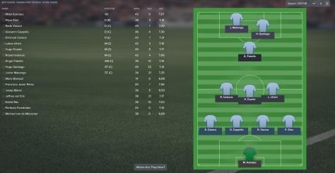 best eleven 37-38