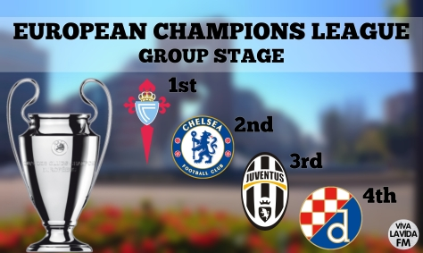 cl group stage