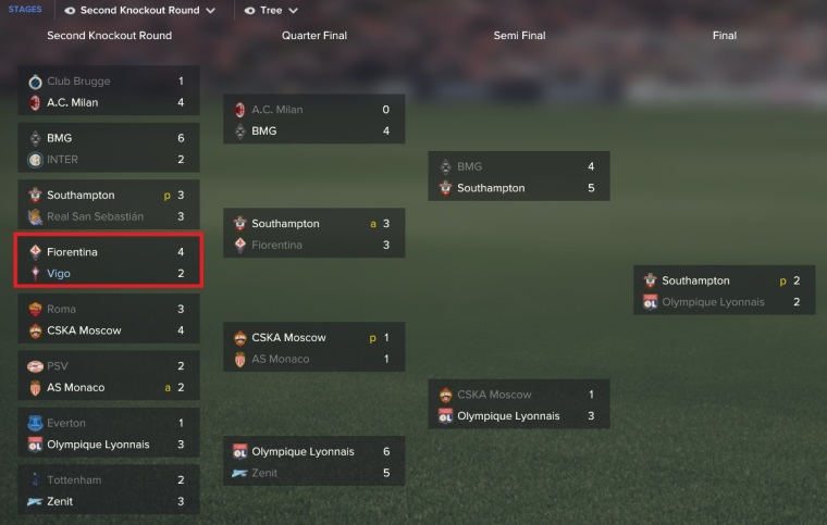 euro cup knockout rounds