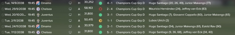 group stage results