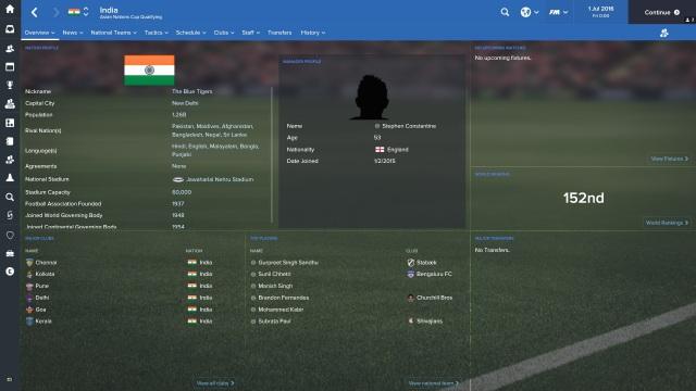 india national team