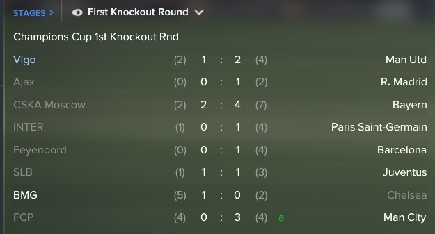 knockout rounds loss
