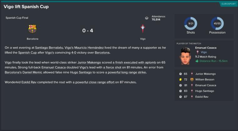 spanish cup win