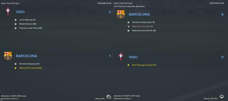 super cup final