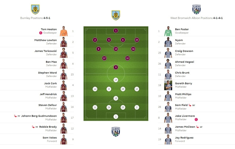 burnley v west brom formations