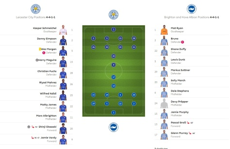 leicester v brighton formations