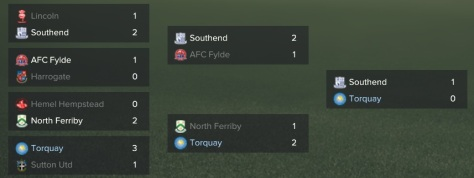 road to 3rd round fa cup