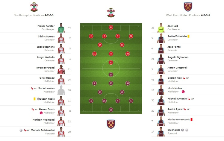 southampton v west ham formations