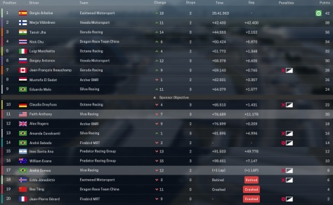 Race 10 Results
