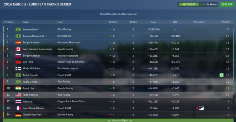 Race 2 - result