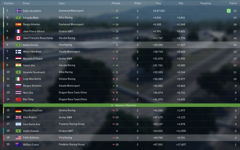 Race 3 Results