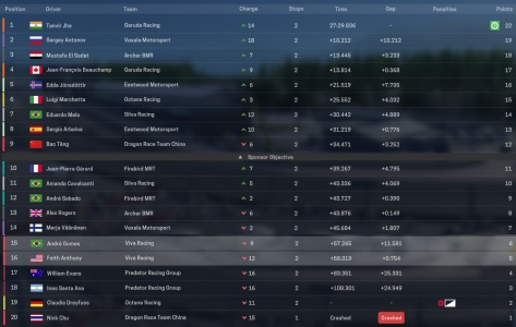 Race 6 Results
