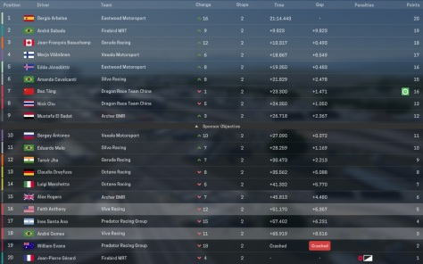 Race 7 Results
