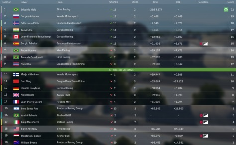 Race 8 Results
