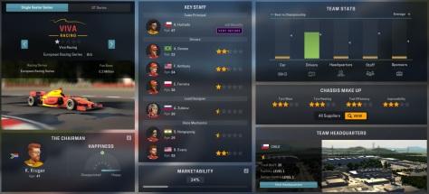 VivaRacing Overview